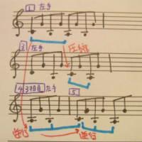 ■シューマンの指使いから、Bachの対位法がこぼれ落ち、奏者の心を刻む■