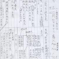 法音道場in「願海庵」 での学び
