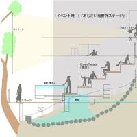 Onsen Terrace クラウドファウンディング終了しました