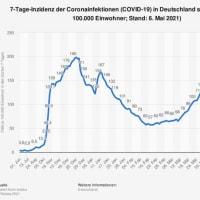 COVID関連の抗議活動を監視するドイツ国内情報機関 LifeSiteNews