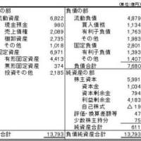 19回 債務超過283兆円!JALよりも憂うべき日本の赤字国債の深刻度