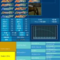 ギャロップレーサーオンライン~最後の生産