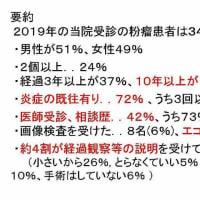 2019,2018 粉瘤統計