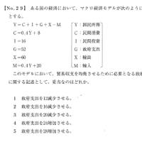 均衡国民所得~特別区・マクロ・2021 No.29