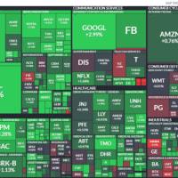 S&P500 ヒートマップ