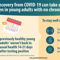 新型コロナウイルス感染症COVID-19:最新エビデンスの紹介(8月2日)―若者であっても感染すべきではない―