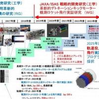 ☆日本の新型デトネーションロケット/DES 打ち上げ成功!
