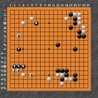 打碁の検討の仕方 202004