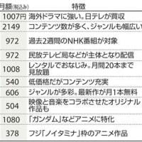 Hulu好調、NHKは初の黒字へ 広がるネット「定額見放題」