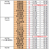 NGT48 冠番組終了と握手会