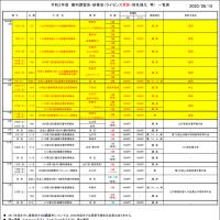 〔お知らせ〕2020審判講習会・研修会計画表(6/15版)