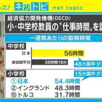 日本の教員は・・・・OECD報告。