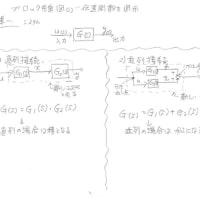 制御工学まとめーブロック線図の基本
