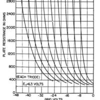 5998 PP アンプの更なる改良(その1)~出力トランス(OPT)の変更~