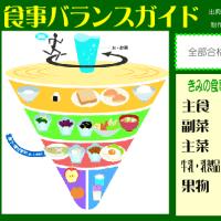 食事バランスガイドWEB版