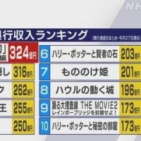 映画「鬼滅の刃」興行収入歴代1位に 「千と千尋」抜く・・日本精神復活につながる?