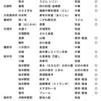 ほっこりするお店 王寺駅北口 お好み焼 御幸(みゆき)/昭和レトロ食堂(10)