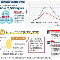 登山におけるアミノ酸飲料の効果