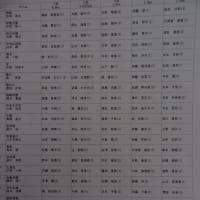 東海オーダー表