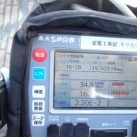 アンテナ改修 藤沢市