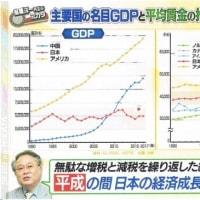 幸福実現党だけが、日本の経済無成長時代を終わらせます!