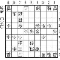 大山将棋研究(2139);四間飛車に57金戦法(丸田祐三)
