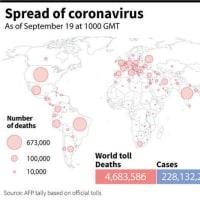 新型コロナウイルス、現在の感染者・死者数(19日午後7時時点) 死者468.3万人に AFPBB News 2021/09/19 21:23
