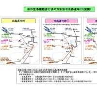 羽田新ルート国と大田区の覚書(2020年1月17日)