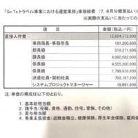 【これは酷い】課長級が2315人で日当4万8700円 Goto事務局の経費一覧に騒然!