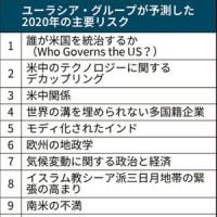 イアン・ブレマーの2020年の10大リスク(1)
