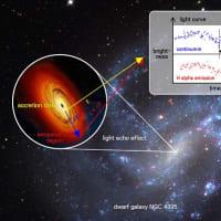 予想外に小さな銀河中心ブラックホールを発見