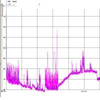 スペアナで捉えた電磁波