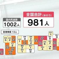 感染拡大続く 東京266人 大阪、愛知など過去最多に
