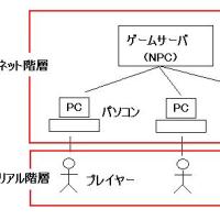 ネトゲ概論(単位-2)