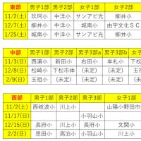 〔U12リーグ〕R1山口県U12後期地区リーグ