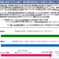 東京発着の旅行についてGOTOトラベルの考え方