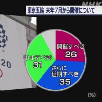 五輪情報に精通している本間龍さんのスクープ!!『IOCが東京五輪中止を日本に通達』!!