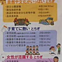 栃木県 統計から-自慢か? 納得か?