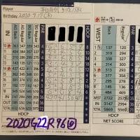 今日のゴルフ挑戦記(324)/東名厚木CC イン(B)→ウエスト