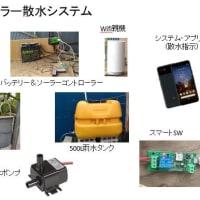 ソーラー散水システムの試運転