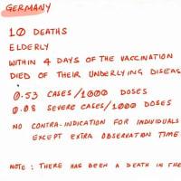 ノルウェー、コロナワクチンで23人死亡:ドイツでは10人、アメリカでは55人死亡