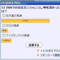 70%の人気って・・・