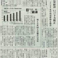 #akahata 増える外国人労働者の労災/目で見る経済・・・今日の赤旗記事
