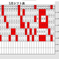 DATE関数も使って上手くシフト表のテンプレートを作りましょう!