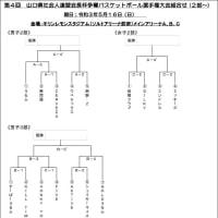 〔大会情報〕第4回 社会人連盟会長杯(2部・3部)