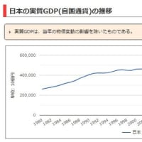 日本の「失われた20年」というのは果たして本当か?