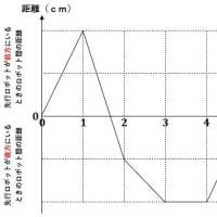 中学入試問題R2(15)[開成中]