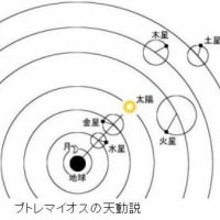 惑星と曜日の関係