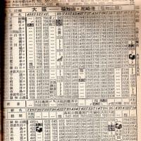 山陰本線、京都夜行「山陰」物語 第4話【戦後編】