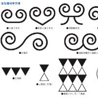 第1章 幾何学文の謎